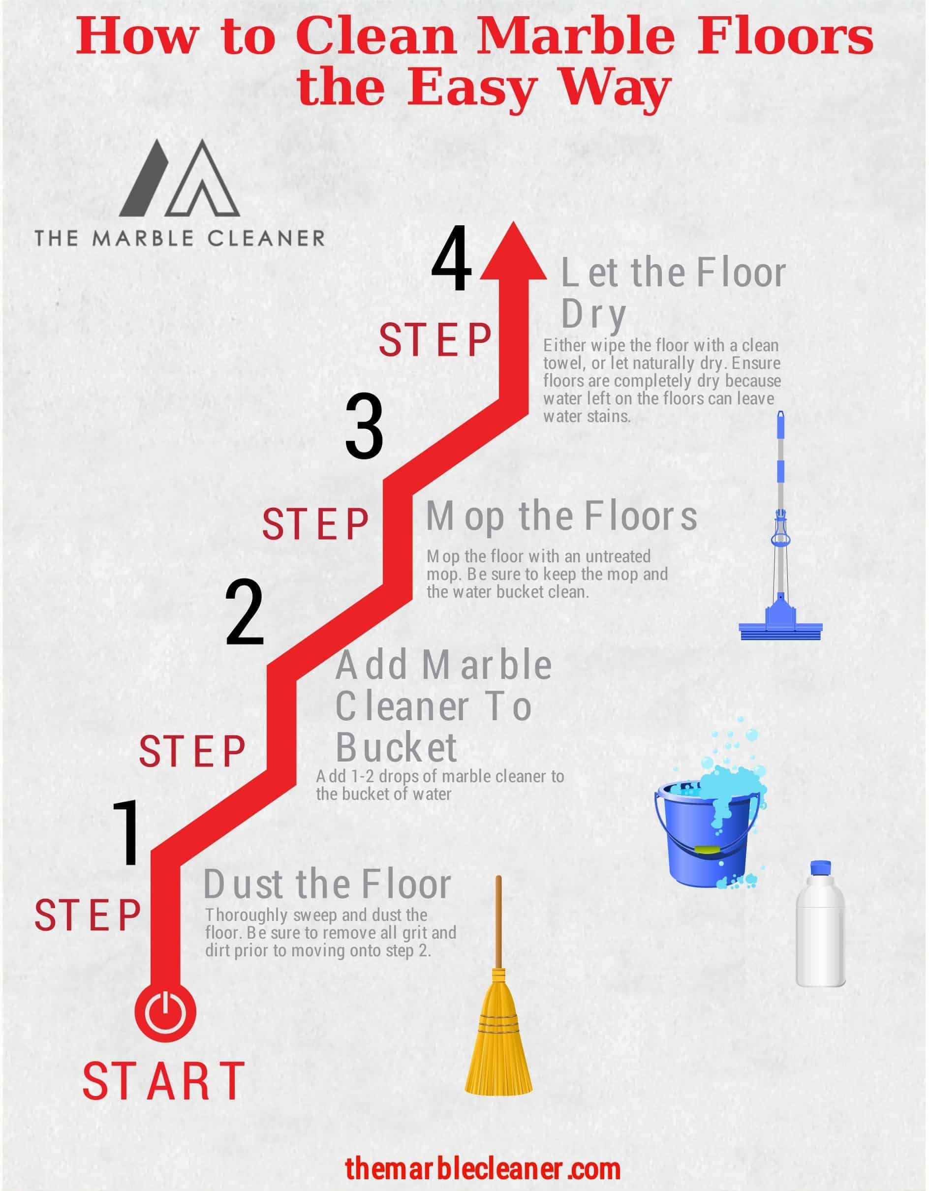 How To Clean Marble Floors The