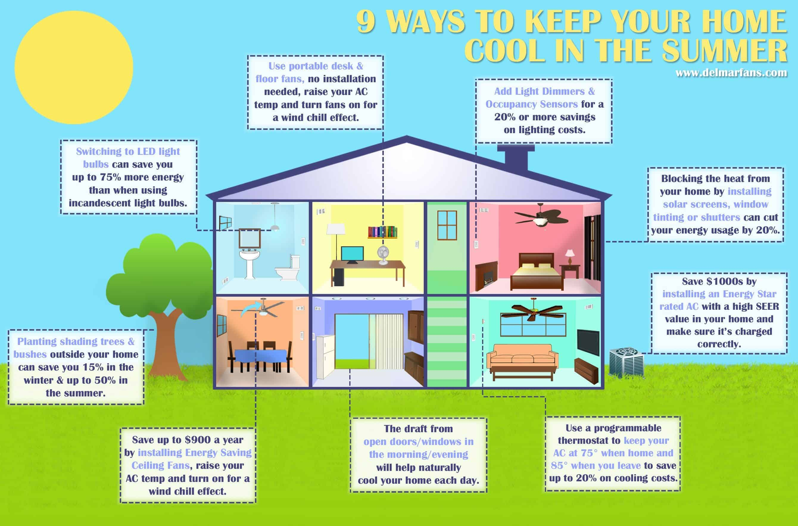 How To Keep The House Cool In Summer The Housing Forum